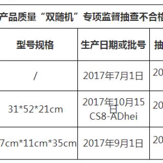 广东省质监局:3批次亚博全站官方下载箱包产品不合格